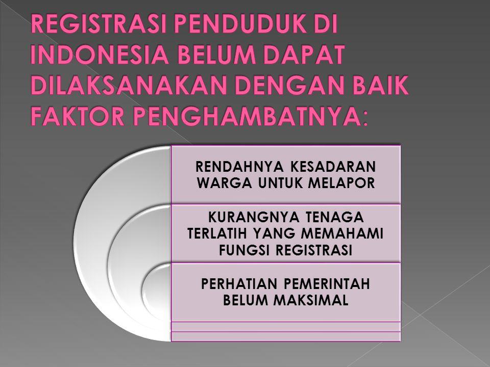 REGISTRASI PENDUDUK DI INDONESIA BELUM DAPAT DILAKSANAKAN DENGAN BAIK FAKTOR PENGHAMBATNYA: