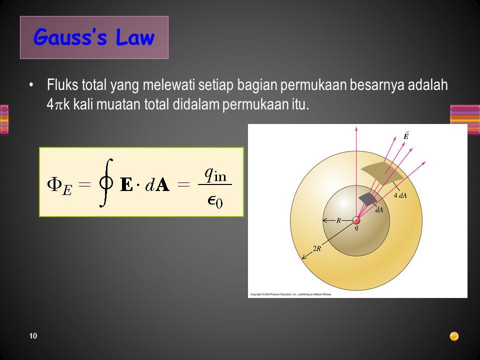 Gauss's Law Fluks total yang melewati setiap bagian permukaan besarnya adalah 4k kali muatan total didalam permukaan itu.