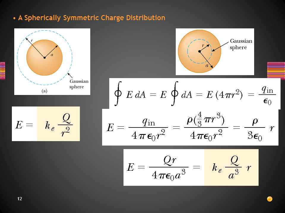 A Spherically Symmetric Charge Distribution