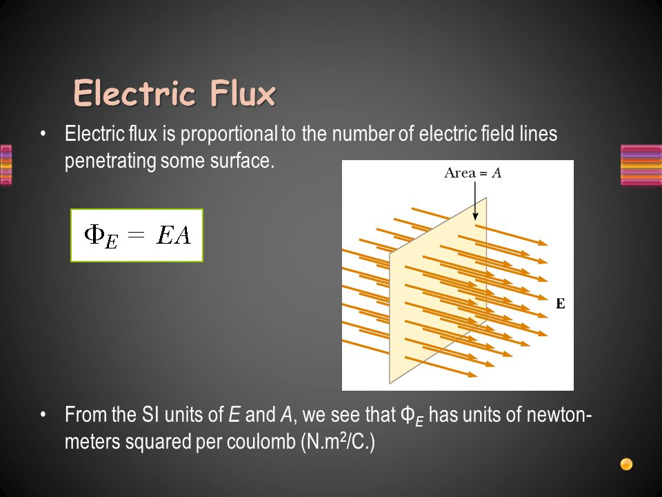 Electric Flux Electric flux is proportional to the number of electric field lines penetrating some surface.