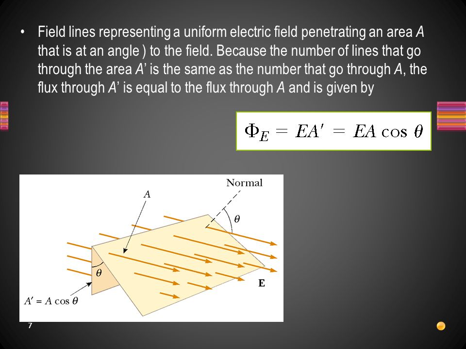 Field lines representing a uniform electric field penetrating an area A that is at an angle ) to the field.