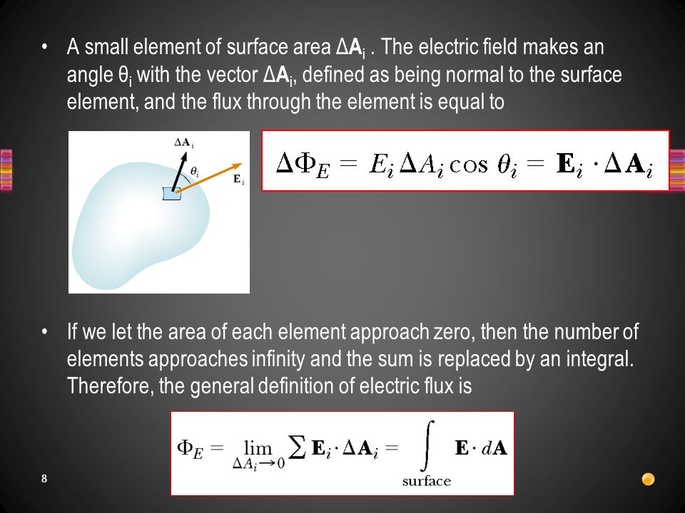 A small element of surface area ΔAi