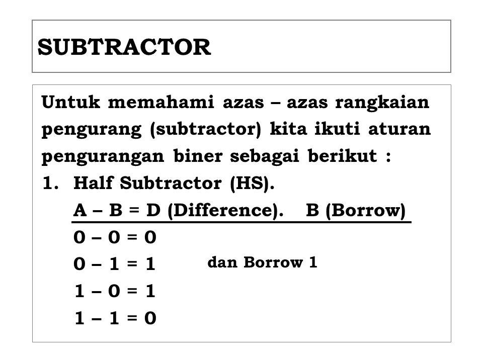 SUBTRACTOR Untuk memahami azas – azas rangkaian