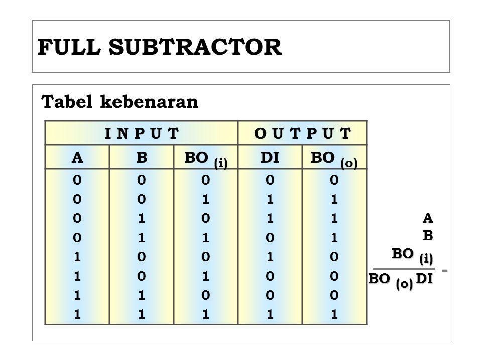 FULL SUBTRACTOR - Tabel kebenaran I N P U T O U T P U T A B BO (i) DI