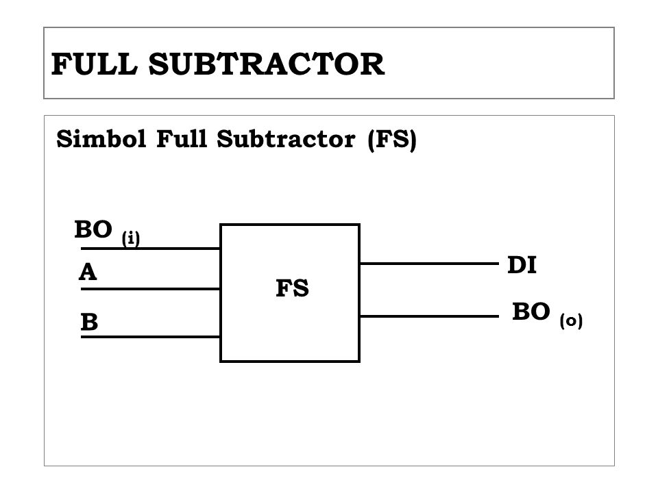 FULL SUBTRACTOR Simbol Full Subtractor (FS) BO (i) DI A FS BO (o) B