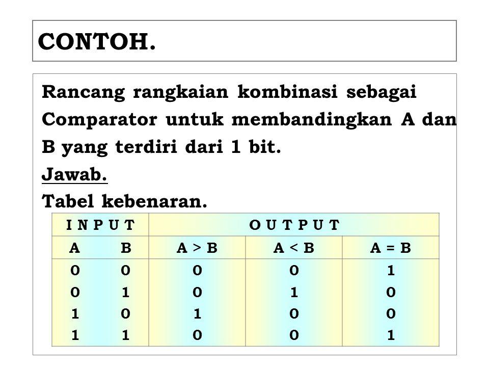 CONTOH. Rancang rangkaian kombinasi sebagai