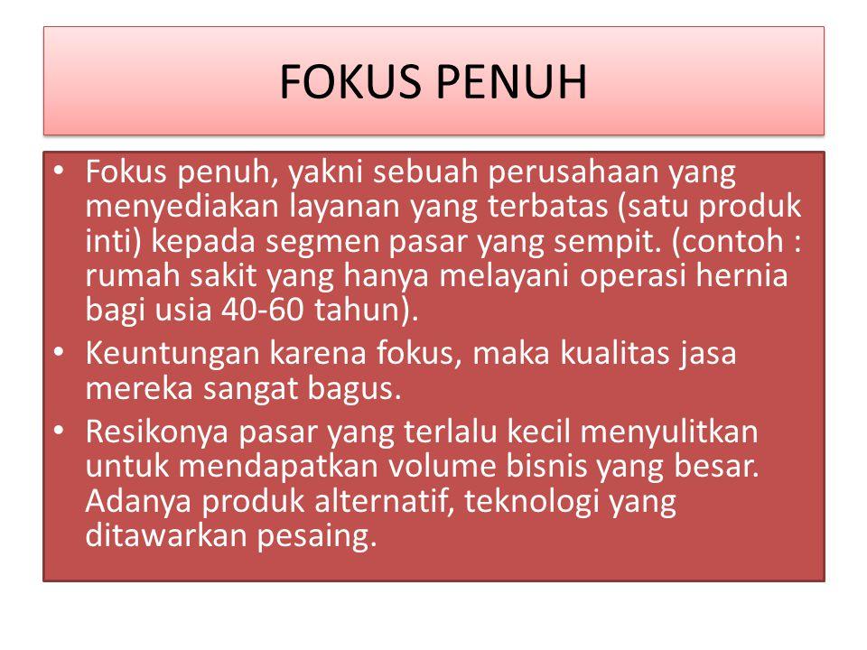 FOKUS PENUH