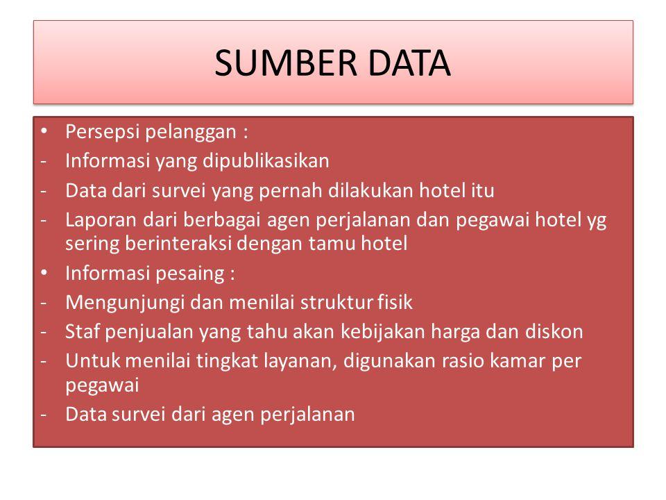 SUMBER DATA Persepsi pelanggan : Informasi yang dipublikasikan