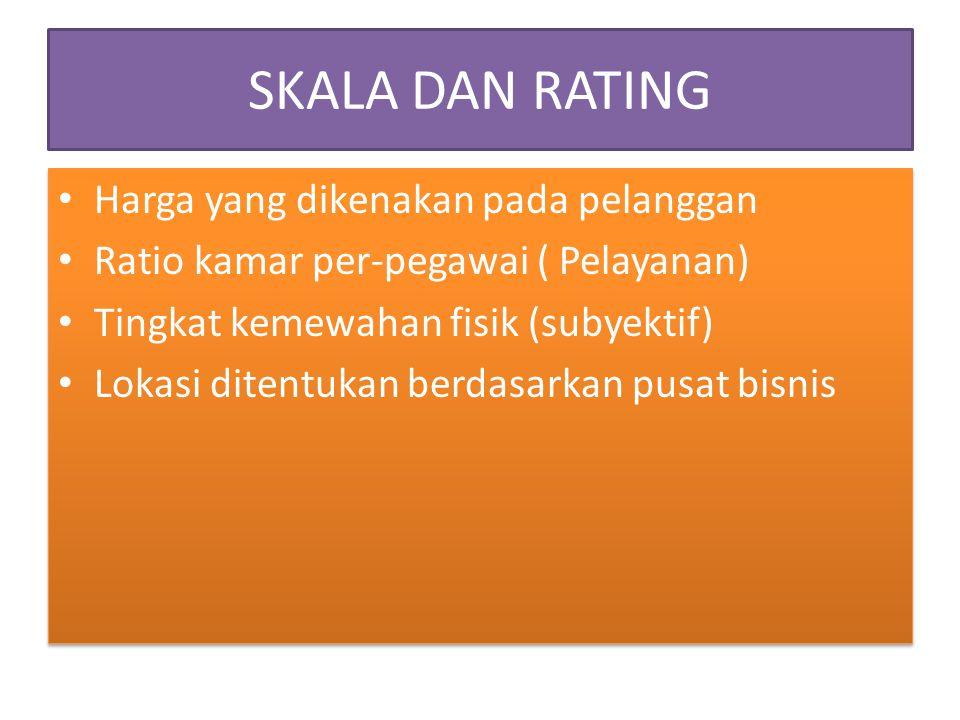 SKALA DAN RATING Harga yang dikenakan pada pelanggan