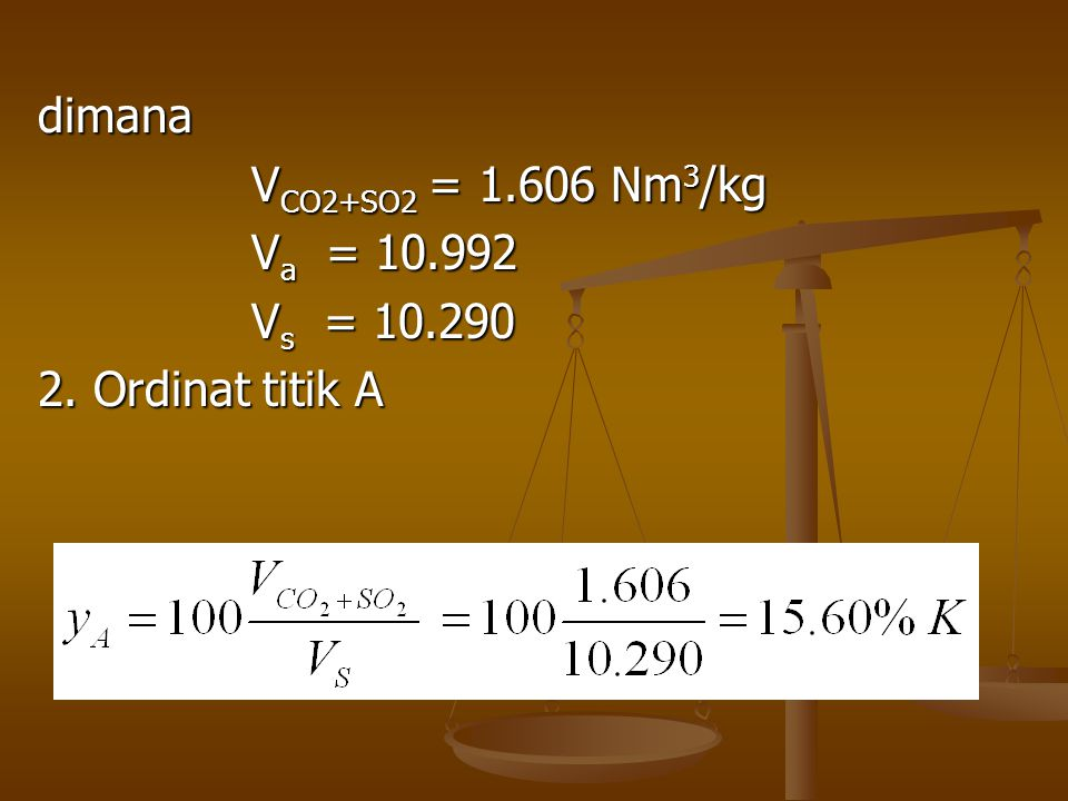 dimana VCO2+SO2 = 1.606 Nm3/kg Va = 10.992 Vs = 10.290 2. Ordinat titik A