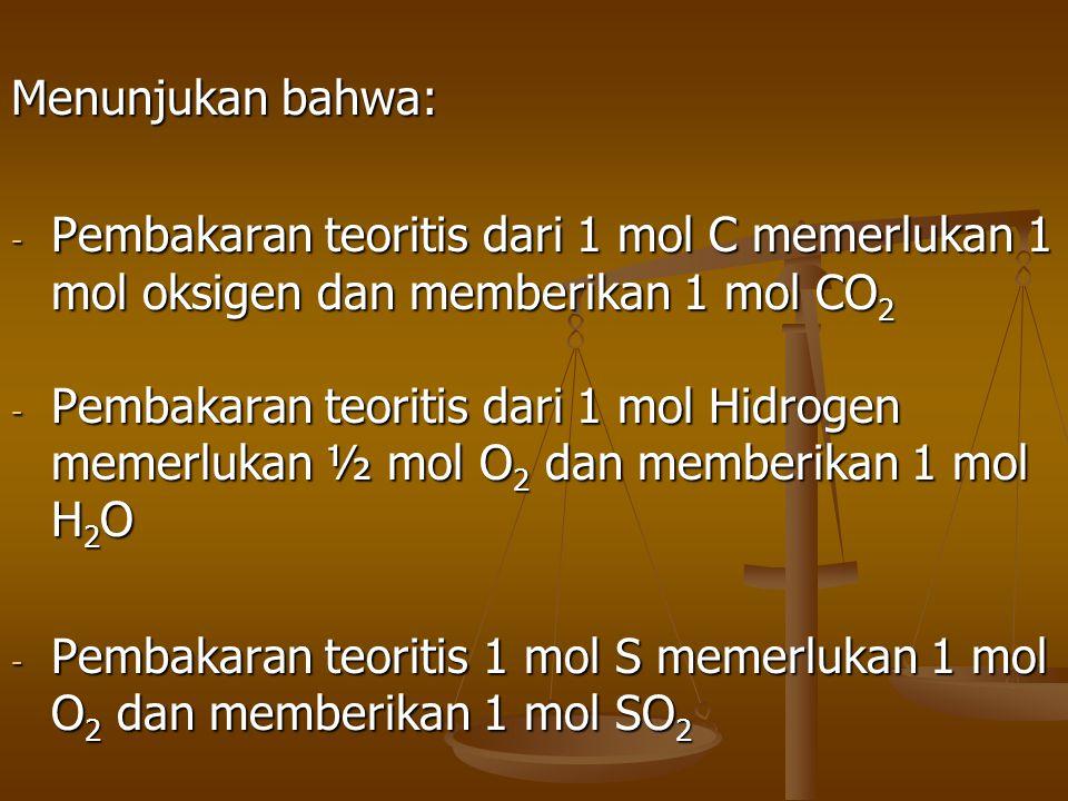 Menunjukan bahwa: Pembakaran teoritis dari 1 mol C memerlukan 1 mol oksigen dan memberikan 1 mol CO2.