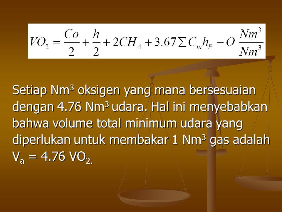 Setiap Nm3 oksigen yang mana bersesuaian