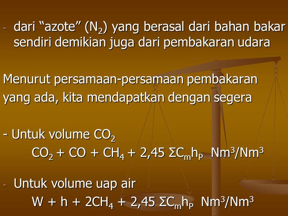 dari azote (N2) yang berasal dari bahan bakar sendiri demikian juga dari pembakaran udara