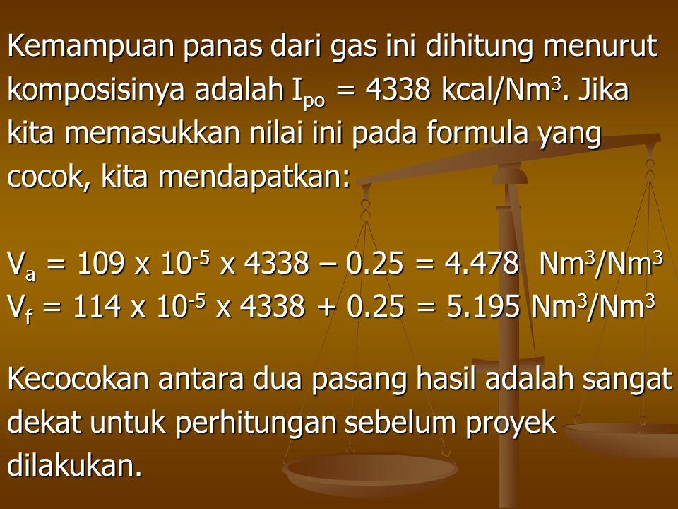 Kemampuan panas dari gas ini dihitung menurut