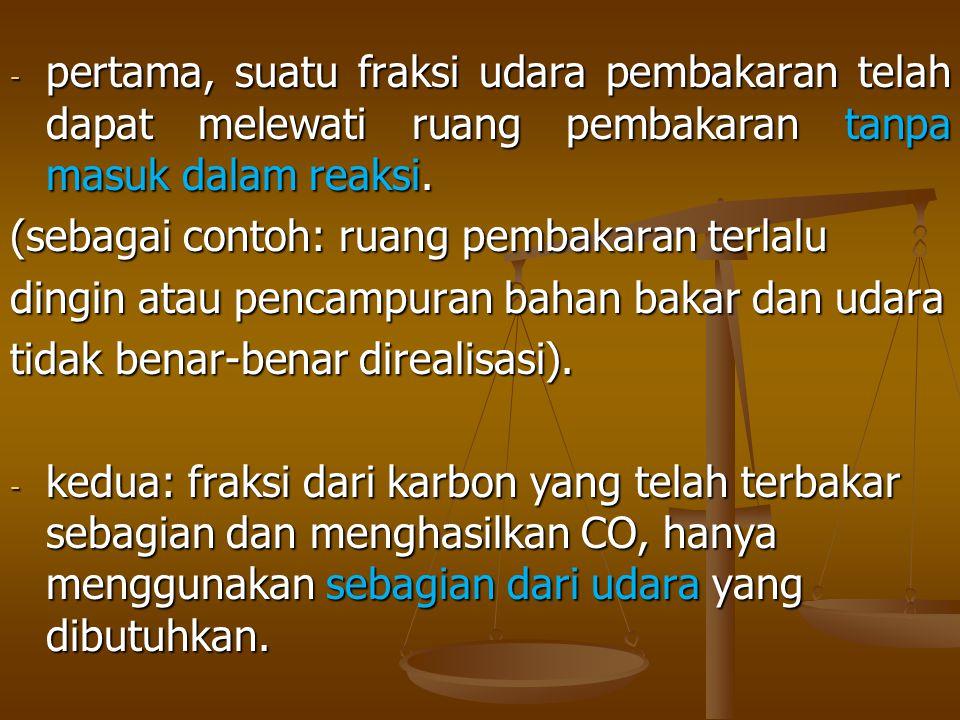 pertama, suatu fraksi udara pembakaran telah dapat melewati ruang pembakaran tanpa masuk dalam reaksi.