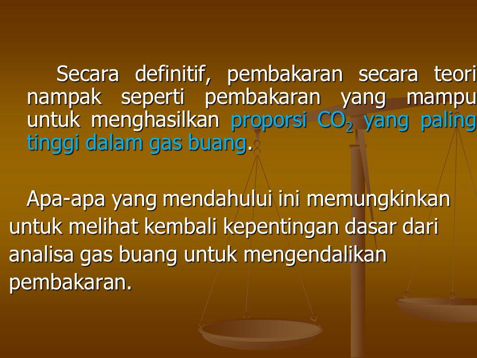 Secara definitif, pembakaran secara teori nampak seperti pembakaran yang mampu untuk menghasilkan proporsi CO2 yang paling tinggi dalam gas buang.