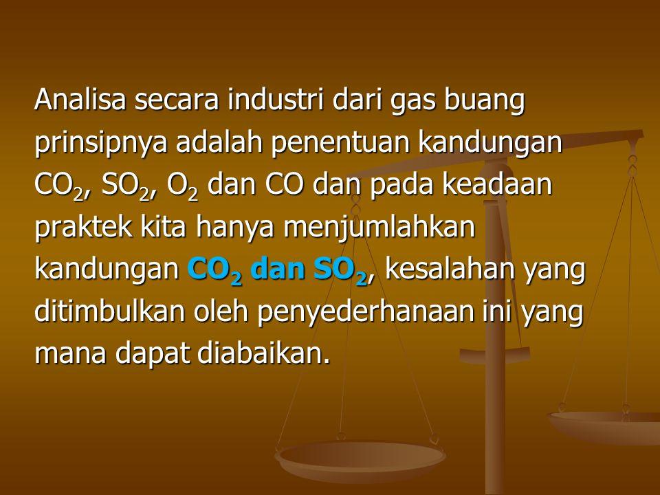 Analisa secara industri dari gas buang