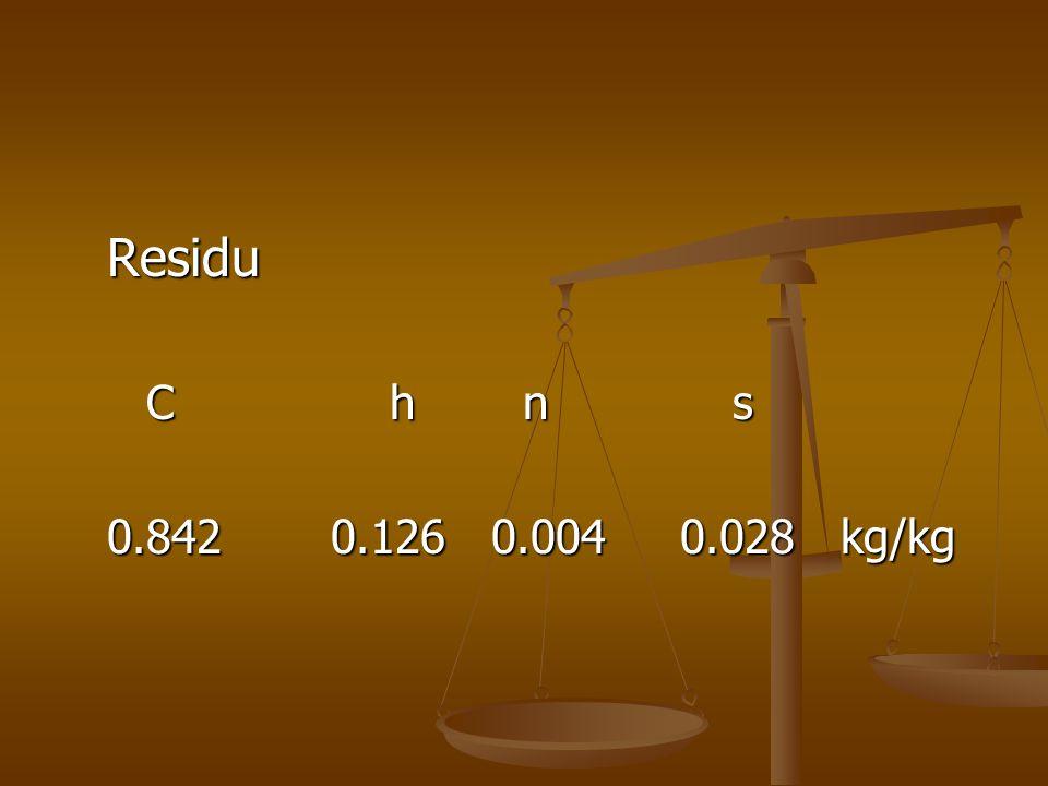 Residu C h n s 0.842 0.126 0.004 0.028 kg/kg