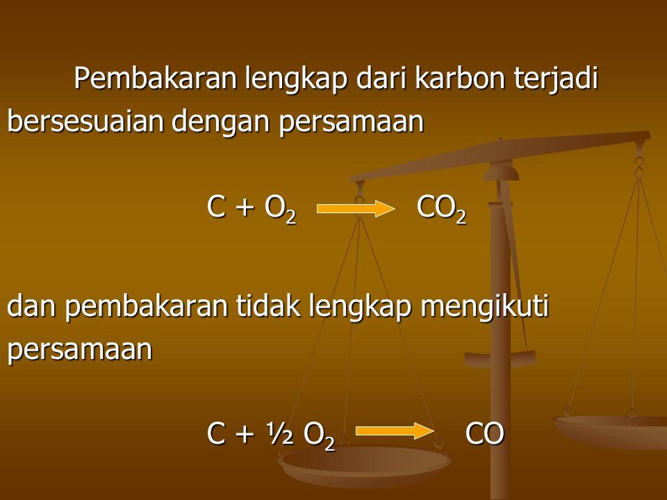 Pembakaran lengkap dari karbon terjadi