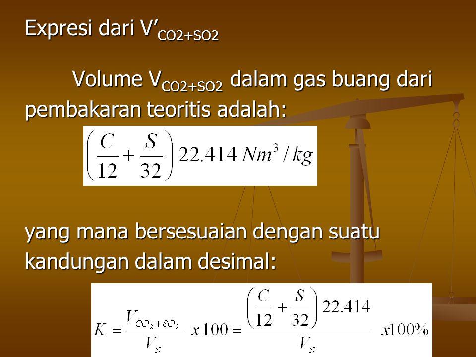 Expresi dari V'CO2+SO2 Volume VCO2+SO2 dalam gas buang dari. pembakaran teoritis adalah: yang mana bersesuaian dengan suatu.