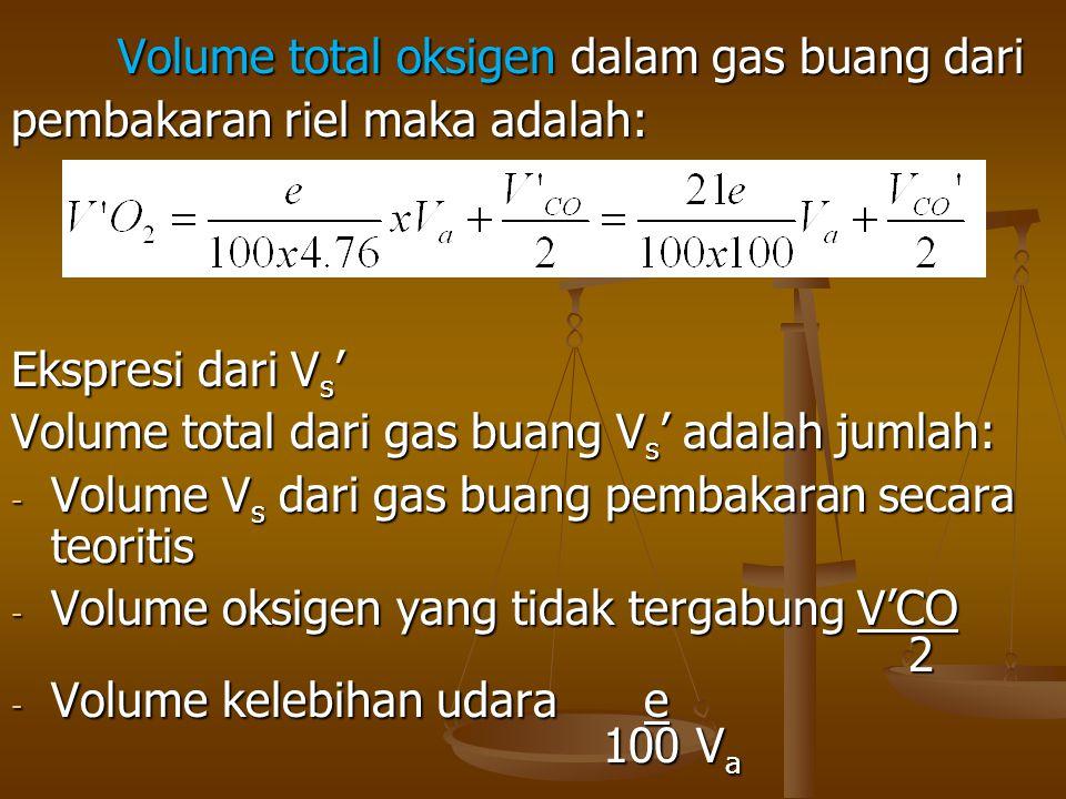 Volume total oksigen dalam gas buang dari pembakaran riel maka adalah: