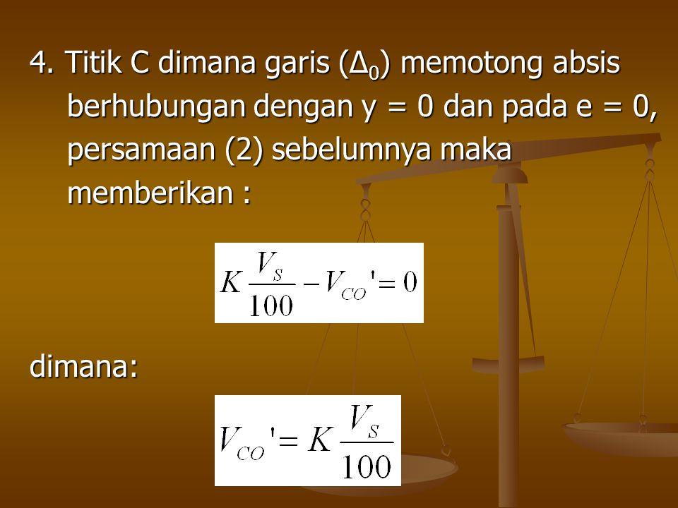 4. Titik C dimana garis (∆0) memotong absis