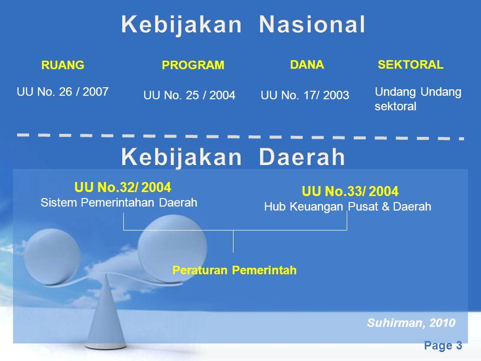 Kebijakan Nasional Kebijakan Daerah UU No.32/ 2004 UU No.33/ 2004