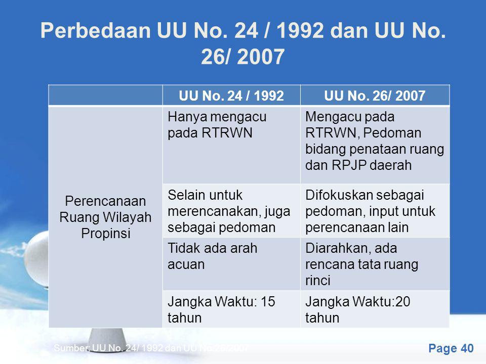 Perbedaan UU No. 24 / 1992 dan UU No. 26/ 2007