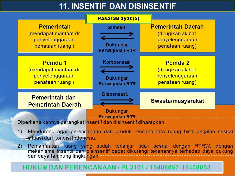 11. INSENTIF DAN DISINSENTIF