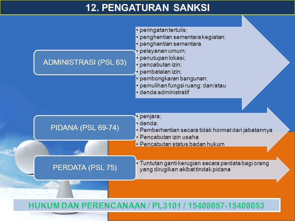 12. PENGATURAN SANKSI ADMINISTRASI (PSL 63) peringatan tertulis; penghentian sementara kegiatan; penghentian sementara.
