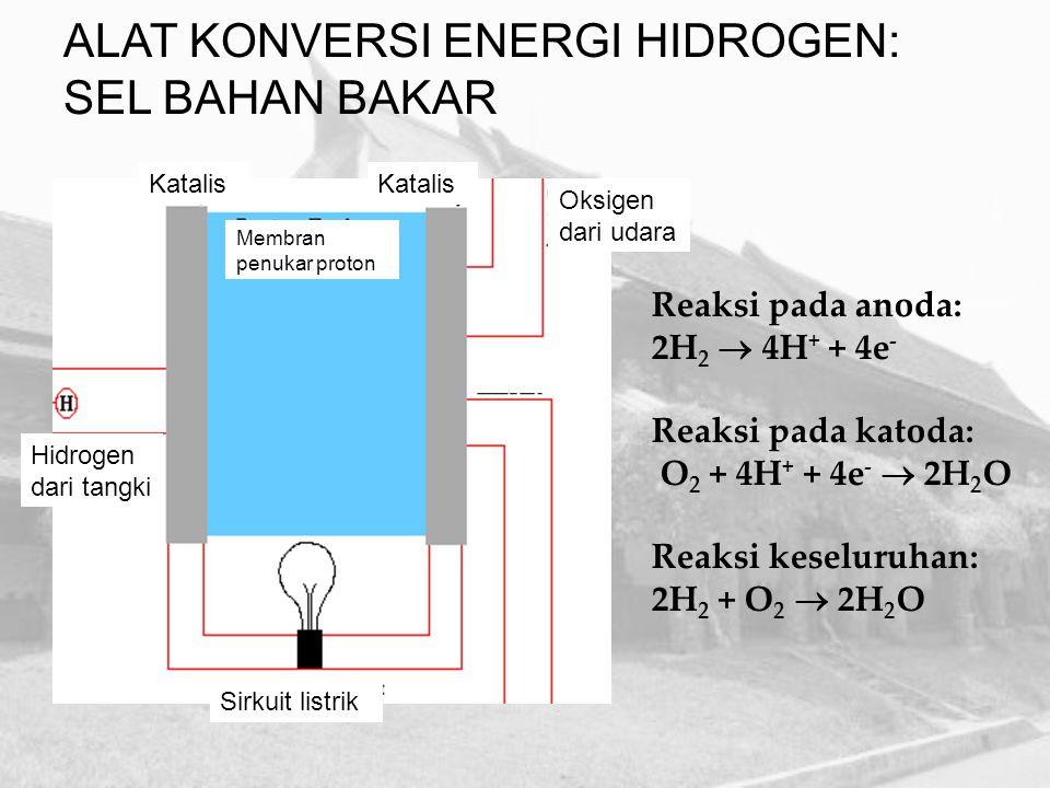 ALAT KONVERSI ENERGI HIDROGEN: SEL BAHAN BAKAR