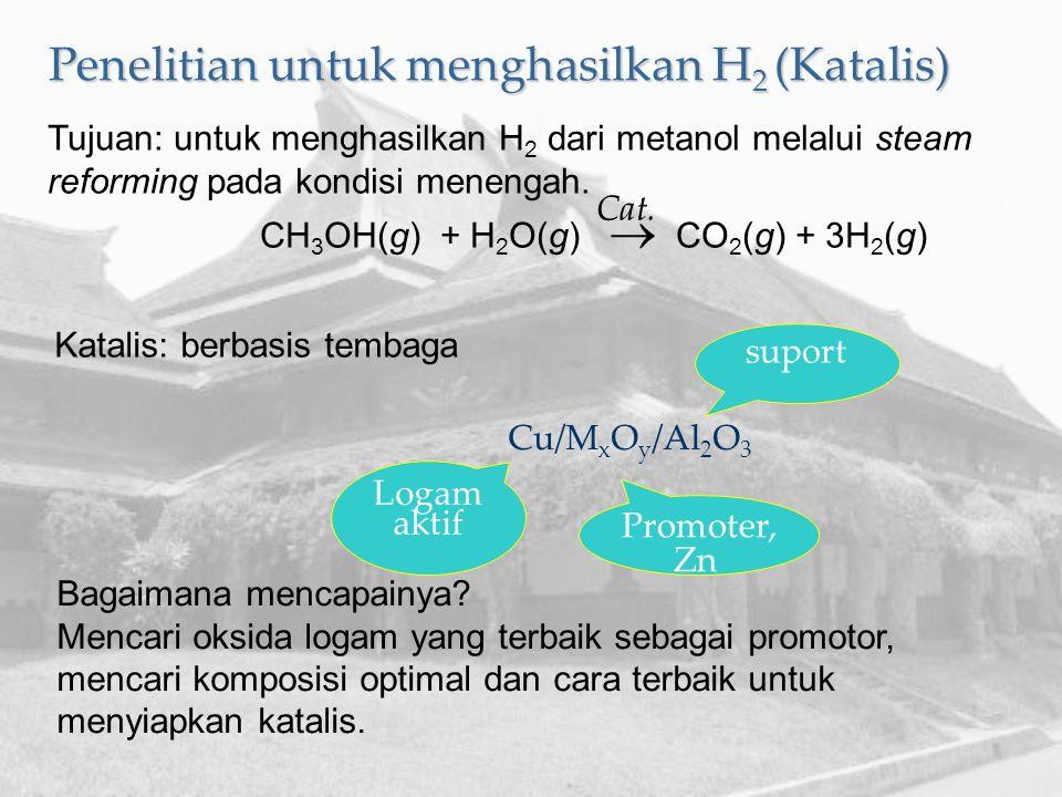 Penelitian untuk menghasilkan H2 (Katalis)