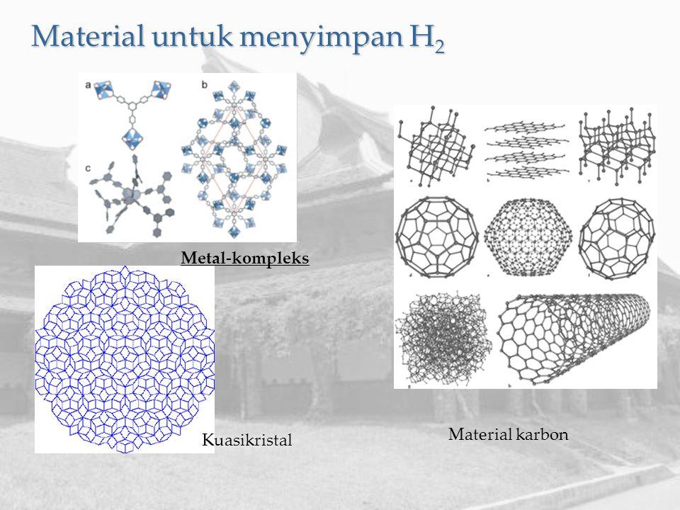 Material untuk menyimpan H2