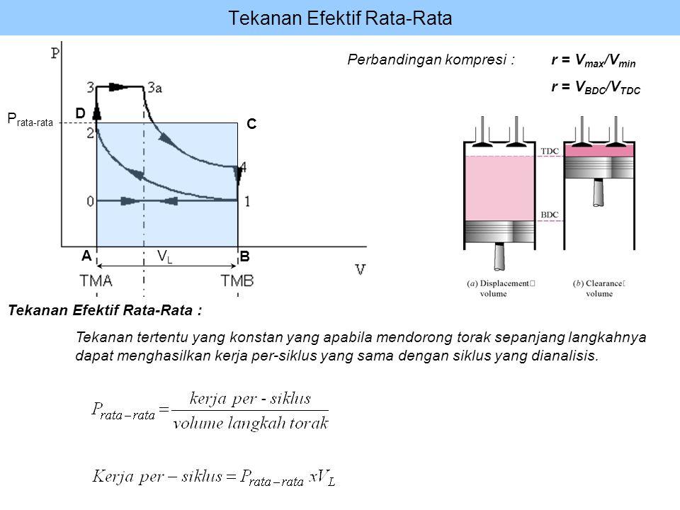 Tekanan Efektif Rata-Rata