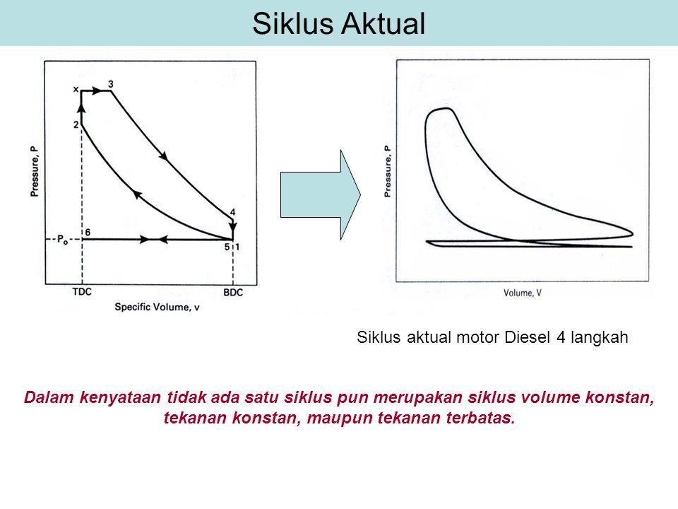 Siklus Aktual Siklus aktual motor Diesel 4 langkah