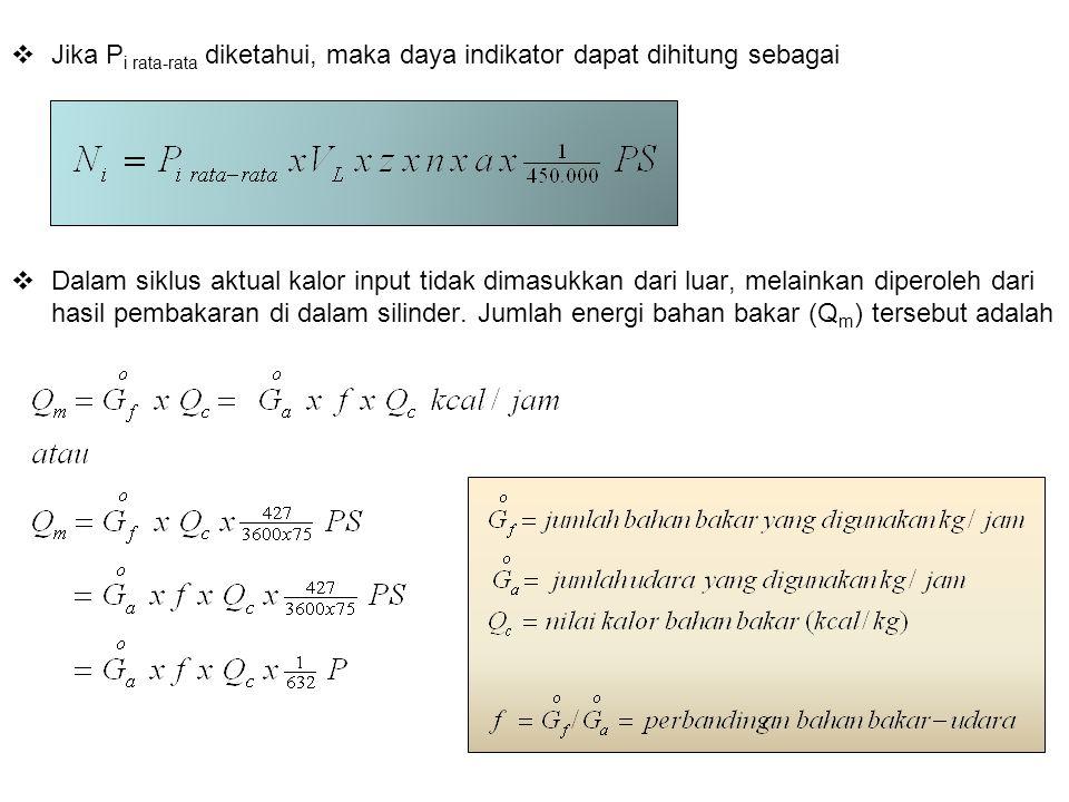 Jika Pi rata-rata diketahui, maka daya indikator dapat dihitung sebagai