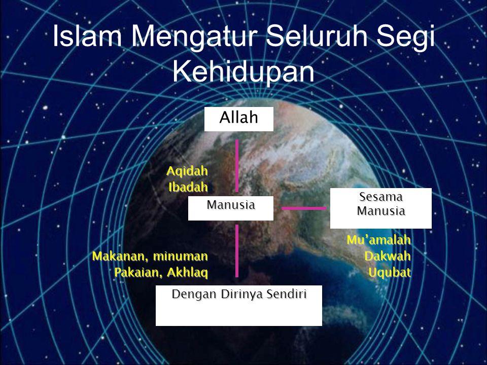 Islam Mengatur Seluruh Segi Kehidupan
