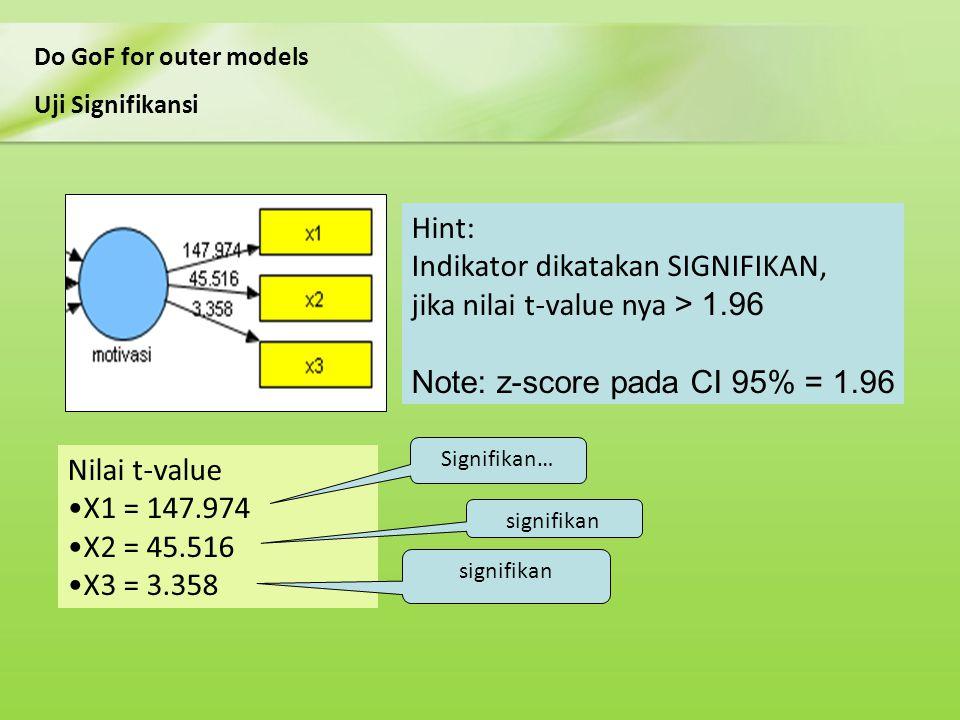 Indikator dikatakan SIGNIFIKAN, jika nilai t-value nya > 1.96