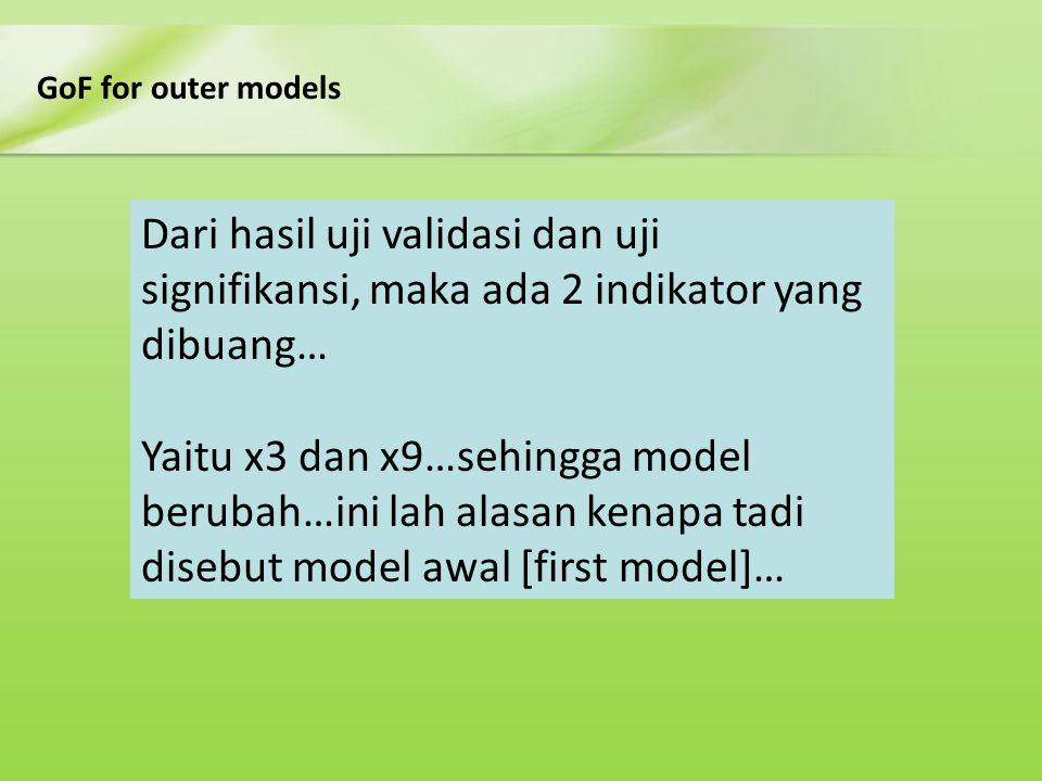 GoF for outer models Dari hasil uji validasi dan uji signifikansi, maka ada 2 indikator yang dibuang…