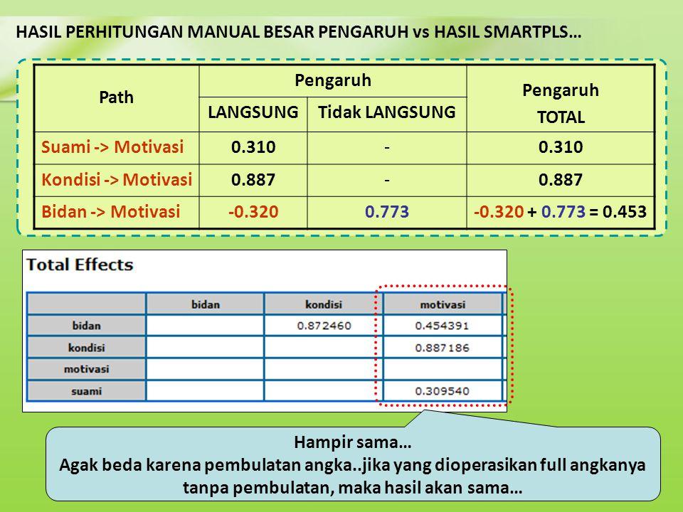 HASIL PERHITUNGAN MANUAL BESAR PENGARUH vs HASIL SMARTPLS…
