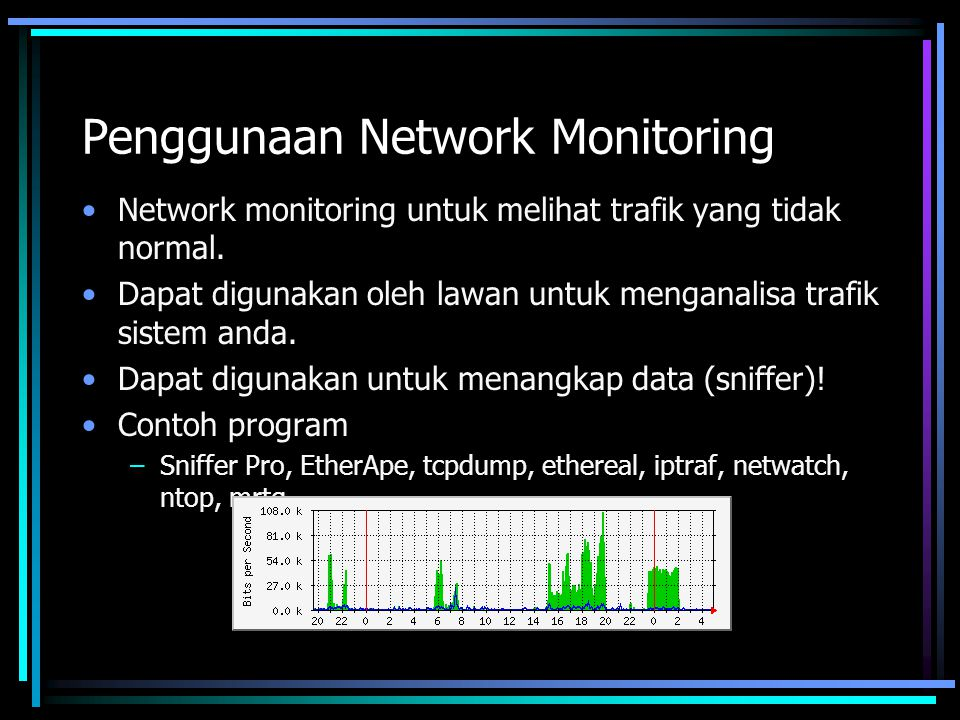 Penggunaan Network Monitoring