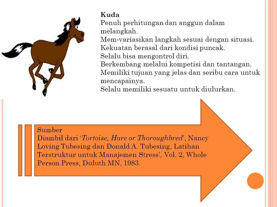 Kuda Penuh perhitungan dan anggun dalam melangkah. Mem-variasikan langkah sesuai dengan situasi. Kekuatan berasal dari kondisi puncak.