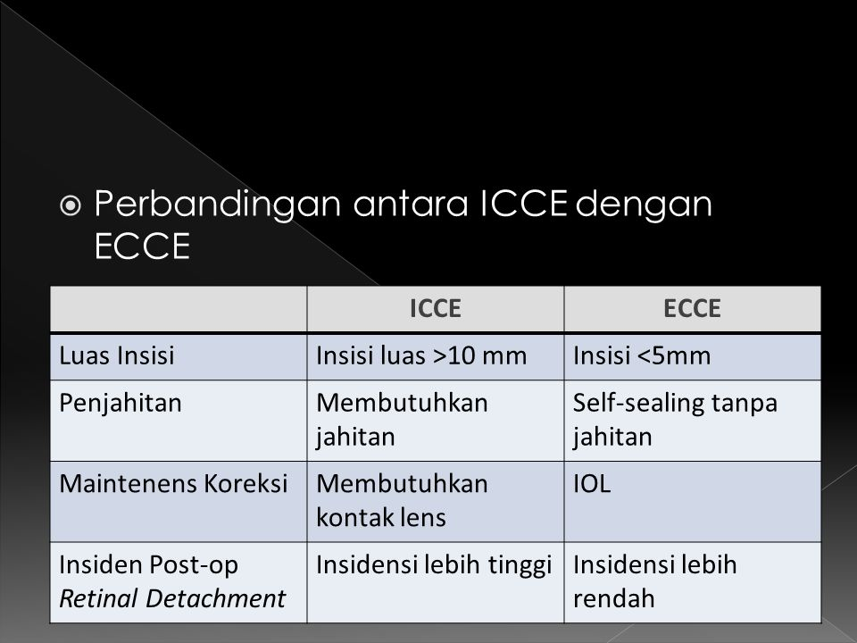 Perbandingan antara ICCE dengan ECCE