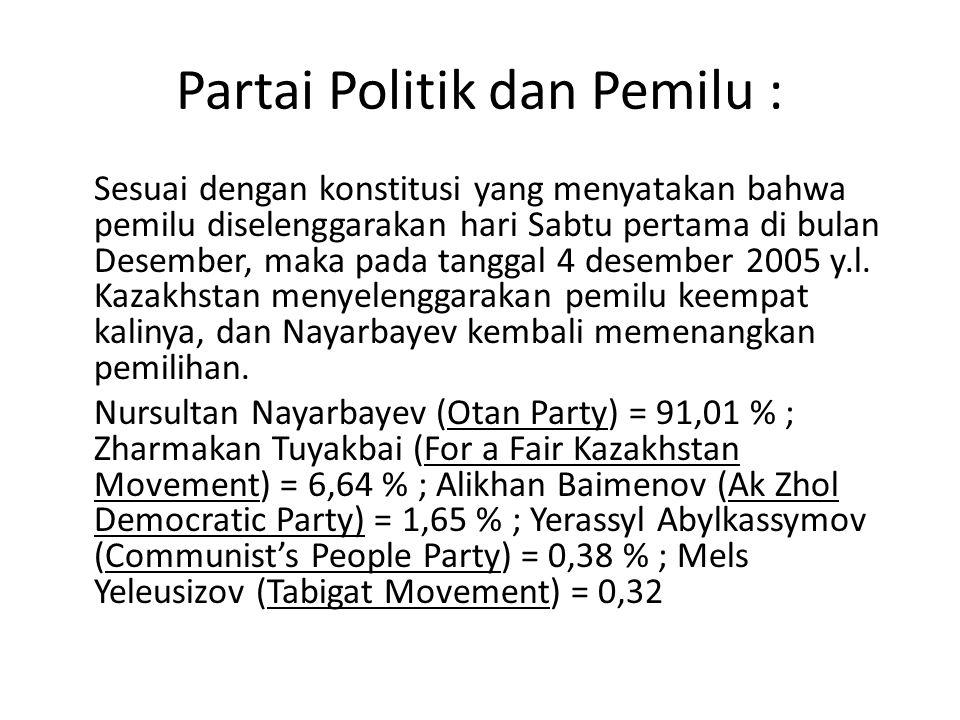 Partai Politik dan Pemilu :