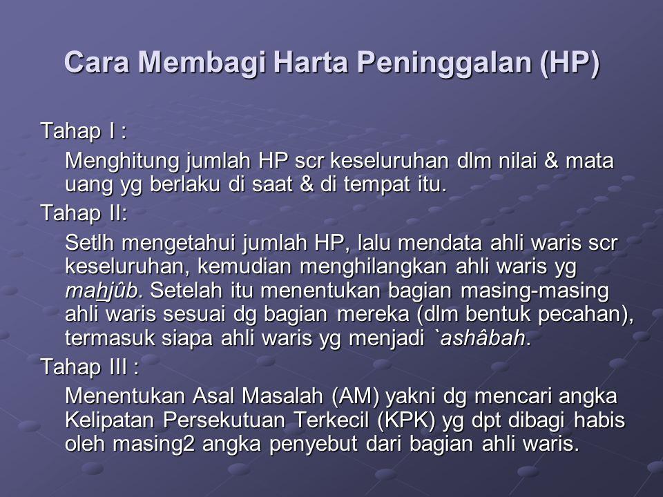 Cara Membagi Harta Peninggalan (HP)