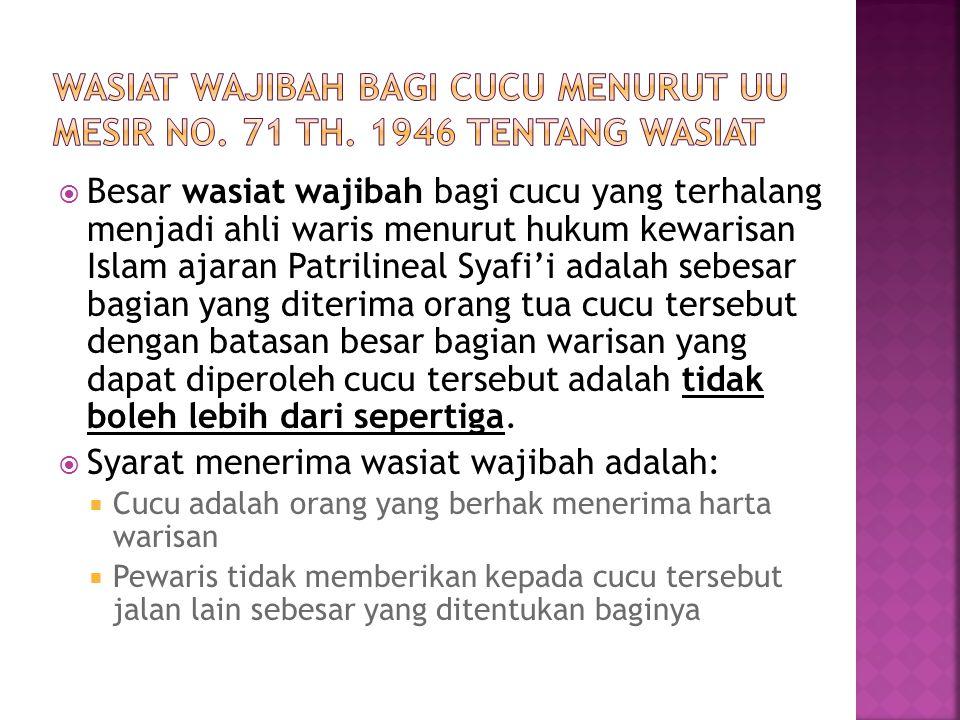 Wasiat wajibah BAGI CUCU MENURUT UU MESIR NO. 71 TH