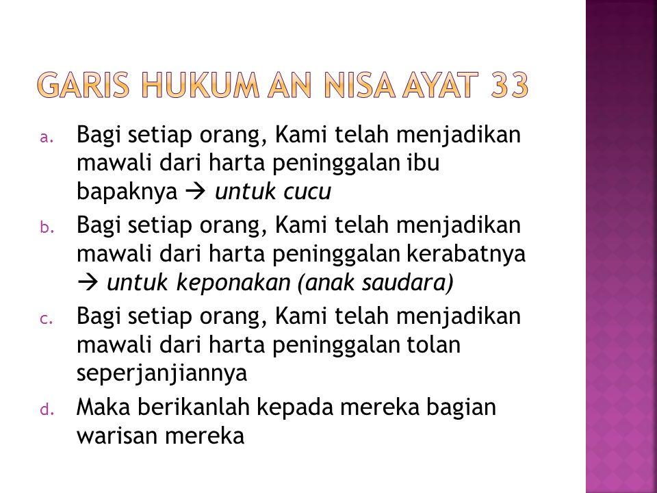 Garis hukum An nisa ayat 33