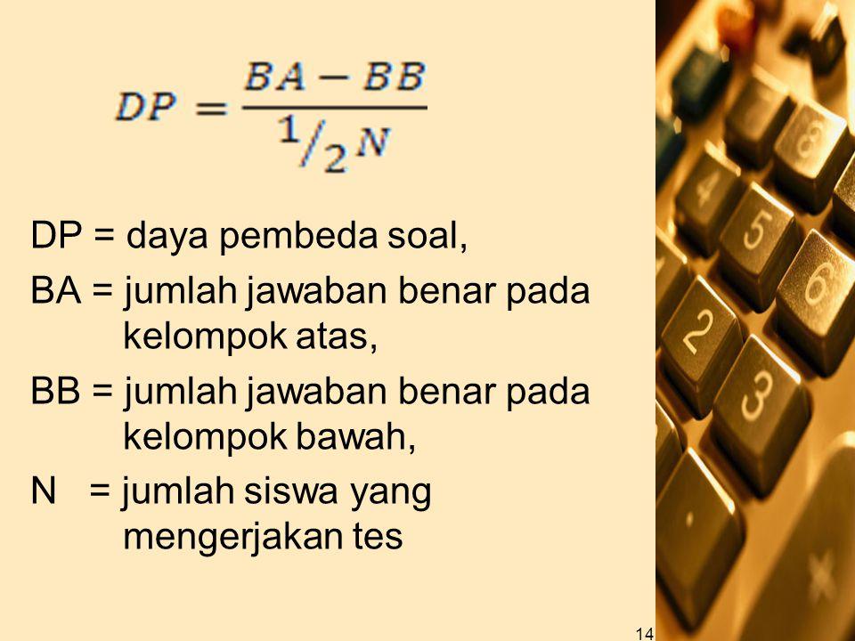 DP = daya pembeda soal, BA = jumlah jawaban benar pada kelompok atas, BB = jumlah jawaban benar pada kelompok bawah, N = jumlah siswa yang mengerjakan tes