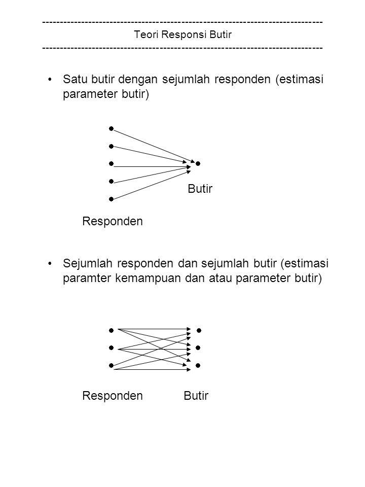 Satu butir dengan sejumlah responden (estimasi parameter butir)