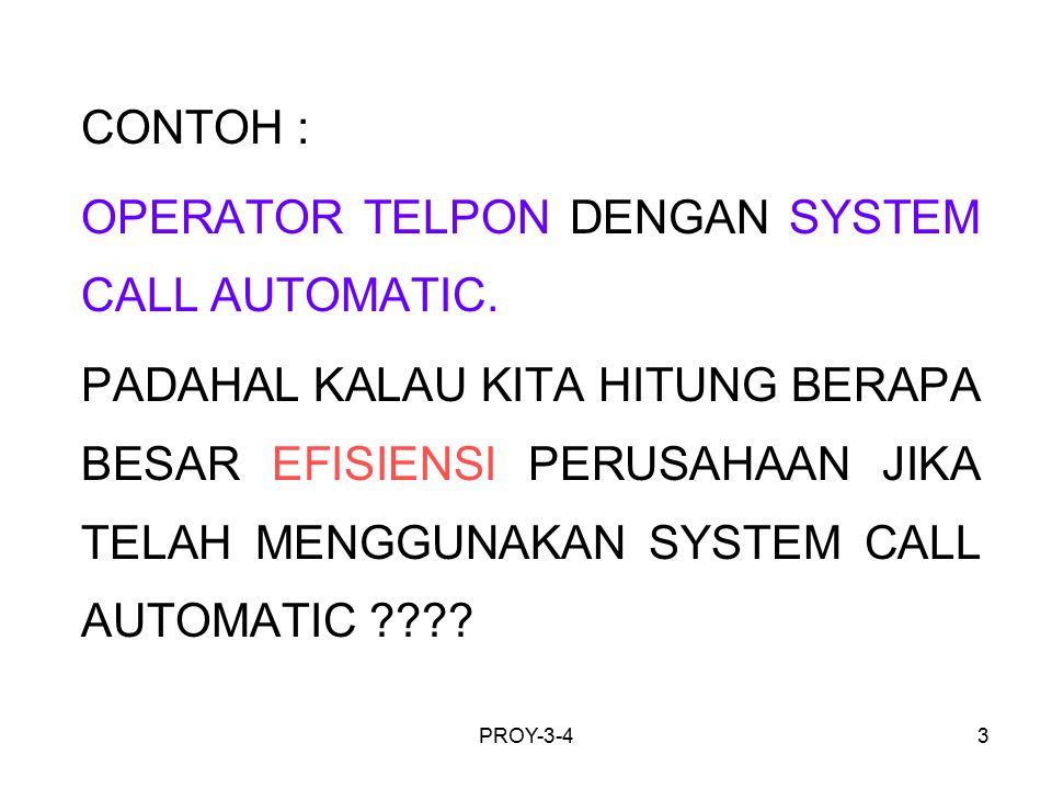 OPERATOR TELPON DENGAN SYSTEM CALL AUTOMATIC.